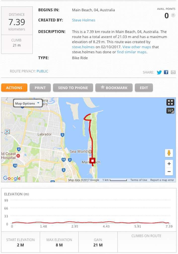 Ride Gold Coast TT Spit